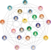 soziale faktoren der wahrnehmung definition einfluss beispiele
