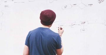 organisationsgestaltung schafft arbeitszufriedenheit mitarbeitermotivation, förderung und verantwortung