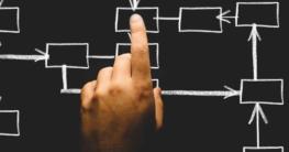organisationstheorien überblick personalwirtschaft