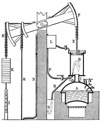 newcomens dampfmaschine
